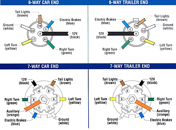 Trailer Electric Brake Controller Wiring Diagram from www.eyershitch.com